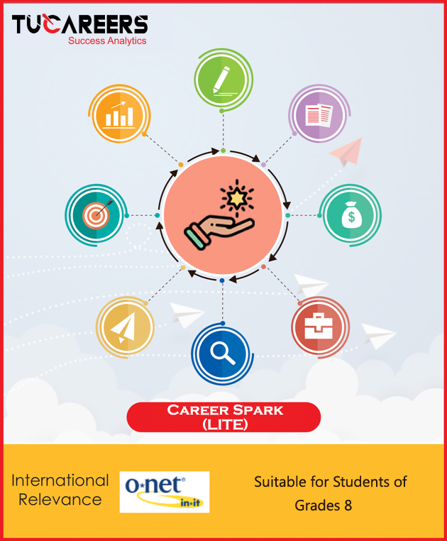 career assessment for students in Grade 8